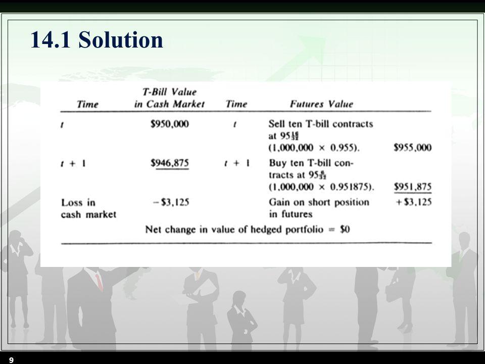 14.5.5The Howard-D'Antonio Optimal Risk-Return Hedge Strategy 50