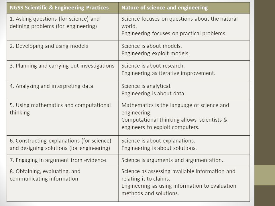 NGSS Scientific & Engineering PracticesNature of science and engineering 1.