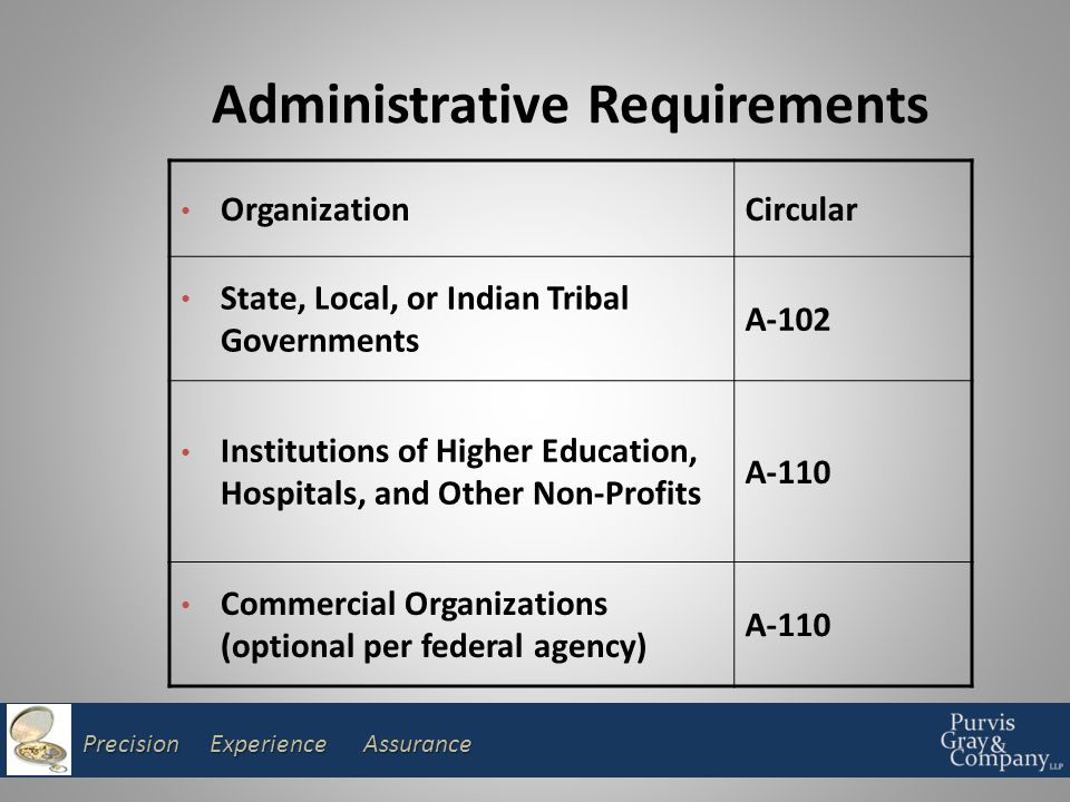 Precision Experience Assurance Administrative Requirements OrganizationCircular State, Local, or Indian Tribal Governments A-102 Institutions of Higher Education, Hospitals, and Other Non-Profits A-110 Commercial Organizations (optional per federal agency) A-110