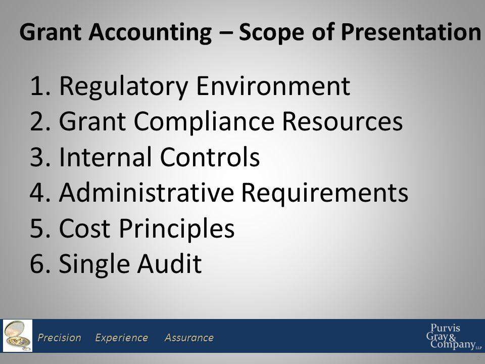 Precision Experience Assurance Single Audit Act Single Audit Act (SAA) [Auditor and auditee's responsibilities] Compliance Supplement Single Audit Act (SAA) [Auditor and auditee's responsibilities] Compliance Supplement