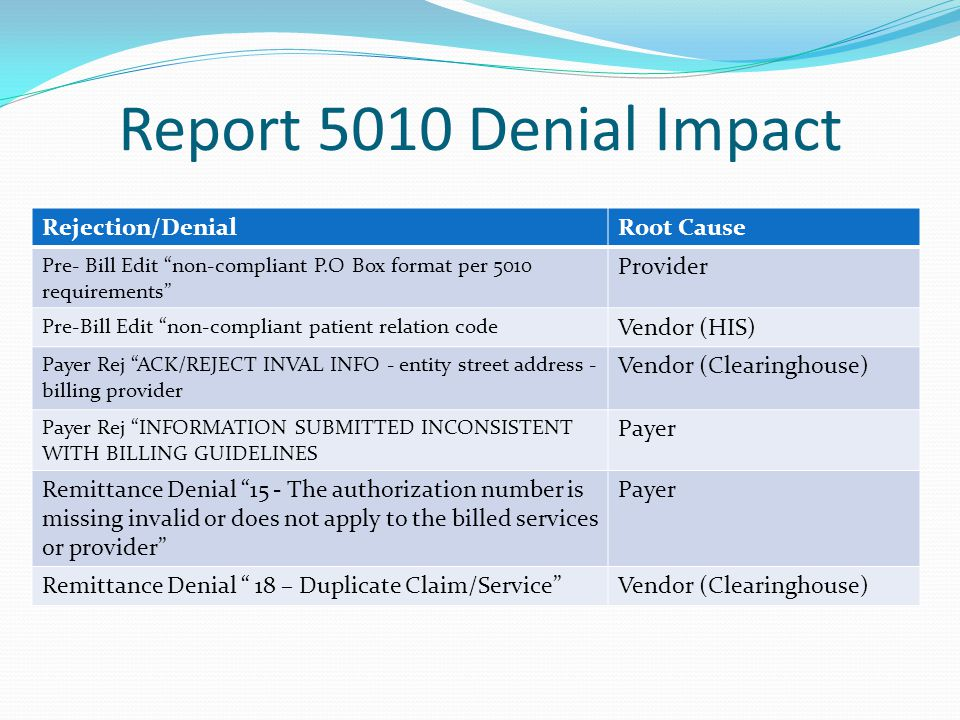 Report 5010 Denial Impact Step 2: Identify Root Cause (Responsible Party) For 5010 Related Rejections + Denials This may be time consuming, but end result will be worthwhile