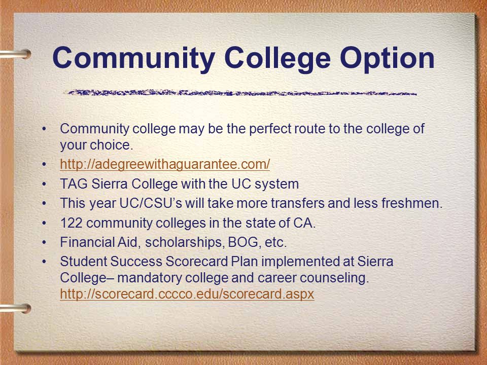 Types of Admissions Rolling- opens early, may let you know in a few weeks.