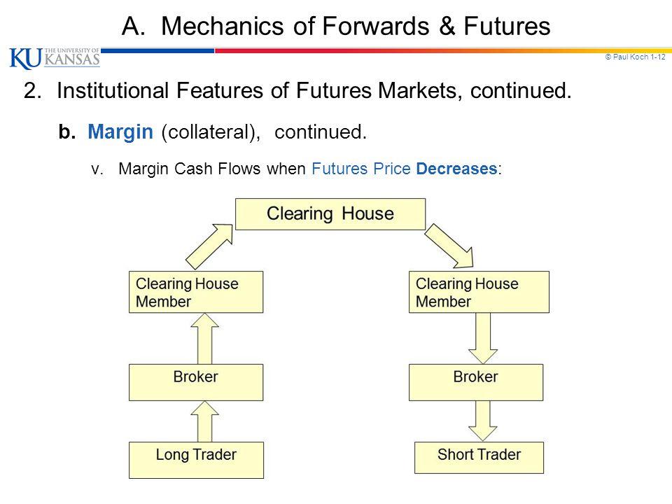© Paul Koch 1-12 A.Mechanics of Forwards & Futures 2.