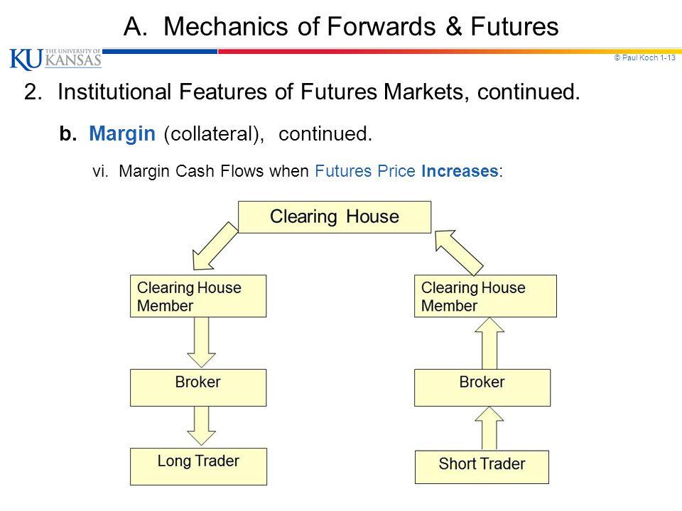 © Paul Koch 1-13 A.Mechanics of Forwards & Futures 2.