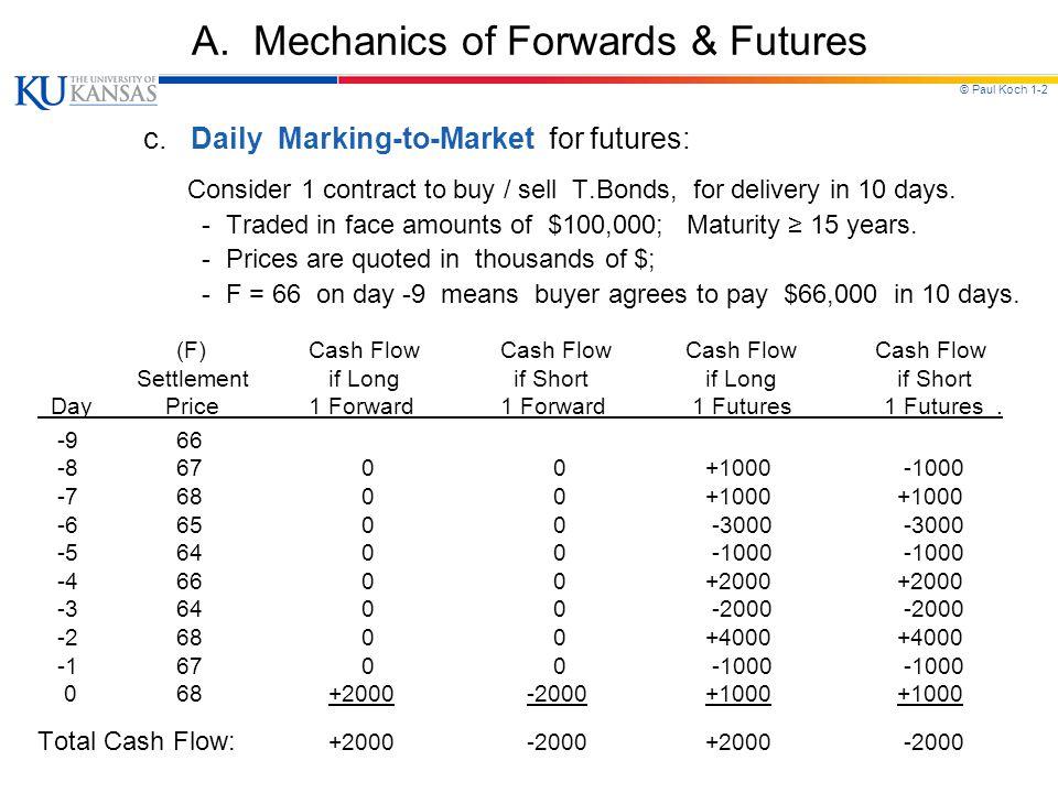 © Paul Koch 1-2 A.Mechanics of Forwards & Futures c.