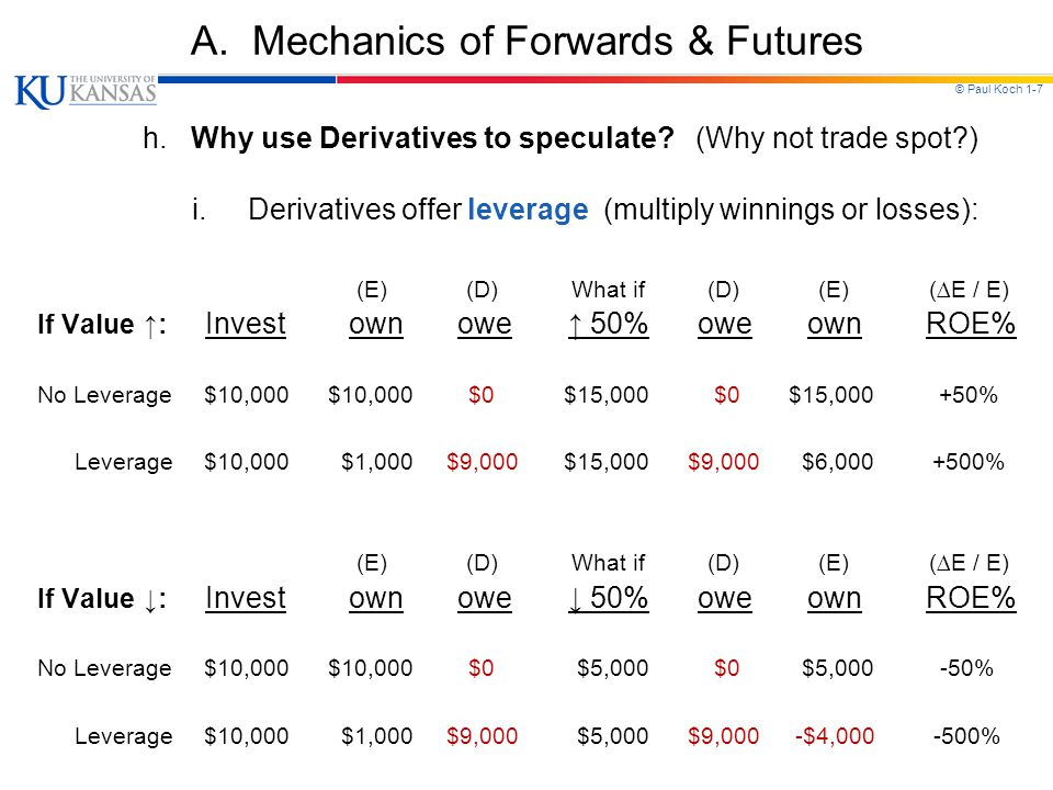 © Paul Koch 1-7 A. Mechanics of Forwards & Futures h. Why use Derivatives to speculate? (Why not trade spot?) i.Derivatives offer leverage (multiply w