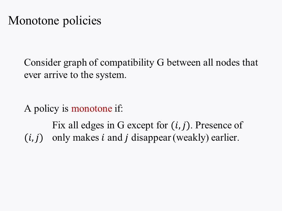 Monotone policies