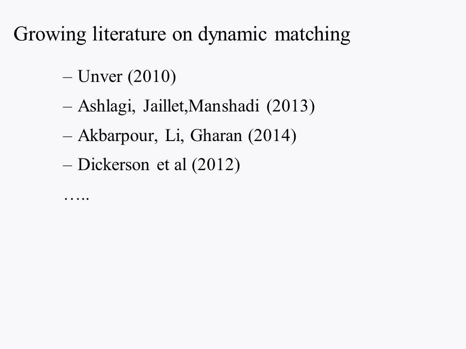 –Unver (2010) –Ashlagi, Jaillet,Manshadi (2013) –Akbarpour, Li, Gharan (2014) –Dickerson et al (2012) ….. Growing literature on dynamic matching