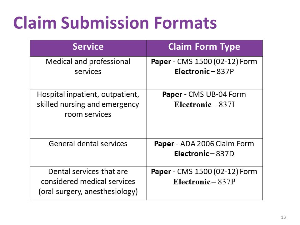Claim Submission Formats 13 ServiceClaim Form Type Medical and professional services Paper - CMS 1500 (02-12) Form Electronic – 837P Hospital inpatient, outpatient, skilled nursing and emergency room services Paper - CMS UB-04 Form Electronic – 837I General dental servicesPaper - ADA 2006 Claim Form Electronic – 837D Dental services that are considered medical services (oral surgery, anesthesiology) Paper - CMS 1500 (02-12) Form Electronic – 837P