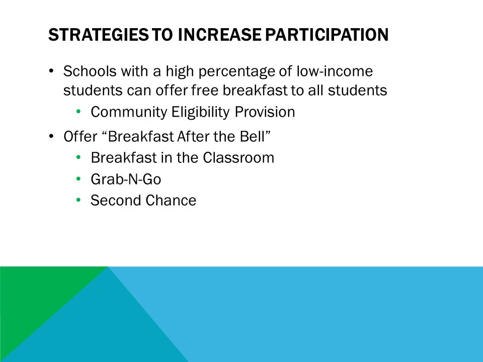 STRATEGIES TO INCREASE PARTICIPATION Schools with a high percentage of low-income students can offer free breakfast to all students Community Eligibility Provision Offer Breakfast After the Bell Breakfast in the Classroom Grab-N-Go Second Chance