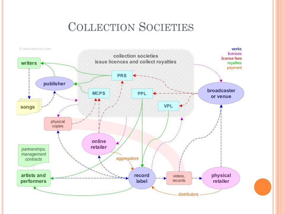 C OLLECTION S OCIETIES