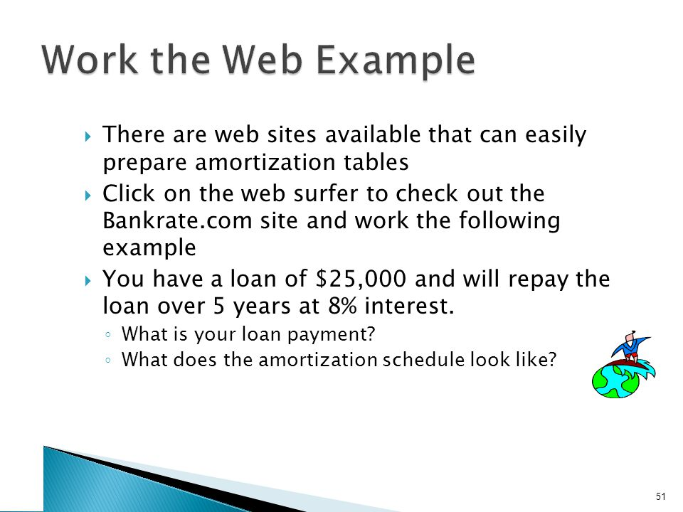  There are web sites available that can easily prepare amortization tables  Click on the web surfer to check out the Bankrate.com site and work the following example  You have a loan of $25,000 and will repay the loan over 5 years at 8% interest.