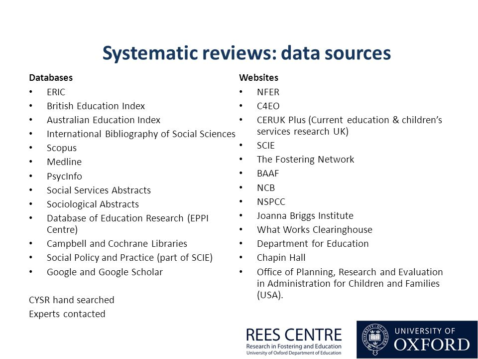 Databases ERIC British Education Index Australian Education Index International Bibliography of Social Sciences Scopus Medline PsycInfo Social Services Abstracts Sociological Abstracts Database of Education Research (EPPI Centre) Campbell and Cochrane Libraries Social Policy and Practice (part of SCIE) Google and Google Scholar CYSR hand searched Experts contacted Websites NFER C4EO CERUK Plus (Current education & children's services research UK) SCIE The Fostering Network BAAF NCB NSPCC Joanna Briggs Institute What Works Clearinghouse Department for Education Chapin Hall Office of Planning, Research and Evaluation in Administration for Children and Families (USA).