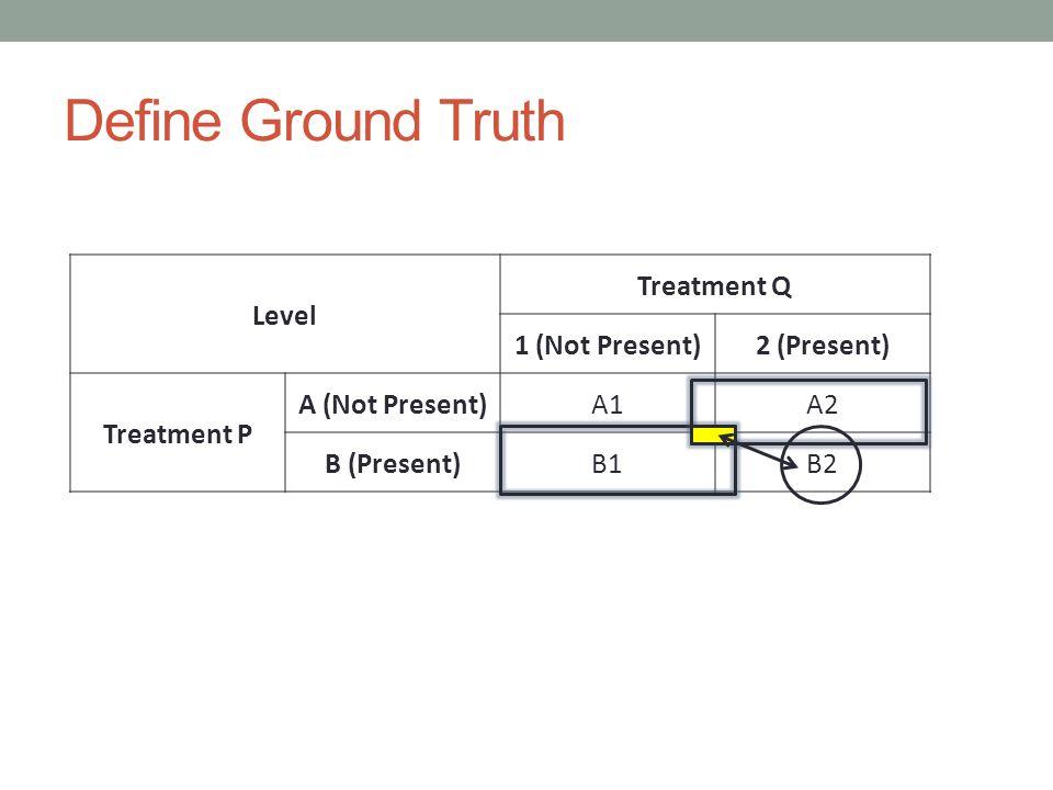 Define Ground Truth Level Treatment Q 1 (Not Present)2 (Present) Treatment P A (Not Present)A1A2 B (Present)B1B2