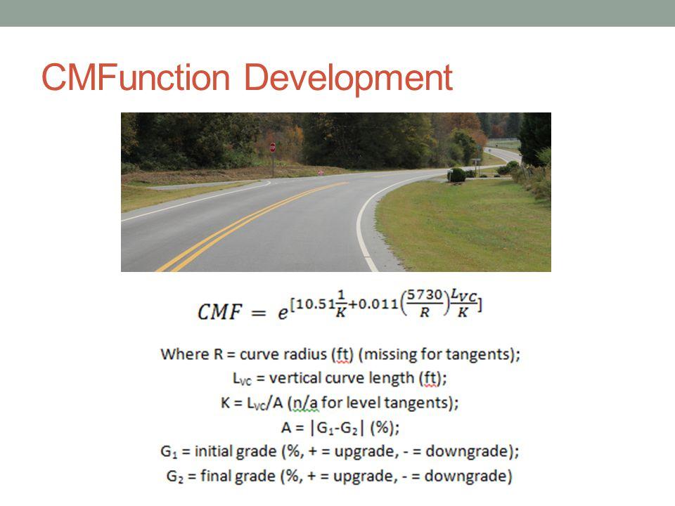 CMFunction Development