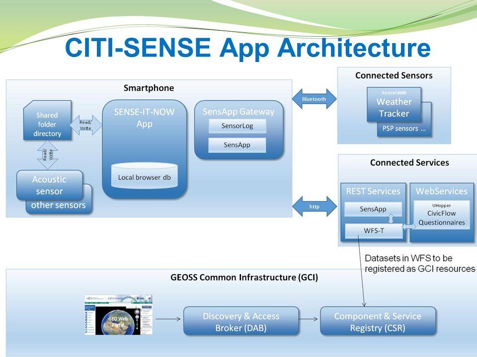 CITI-SENSE App Architecture