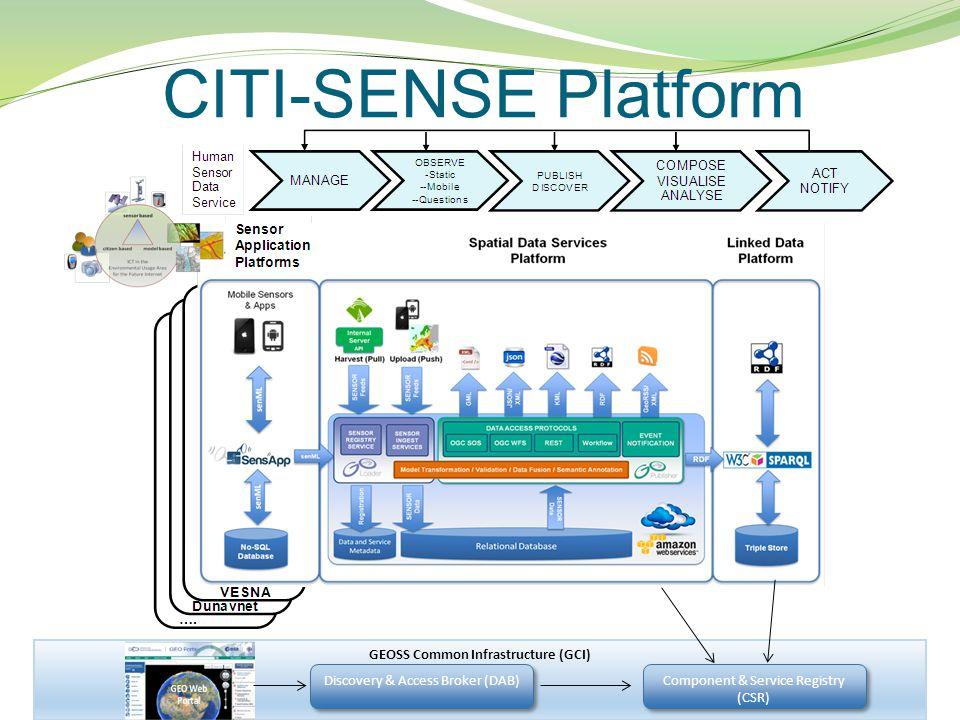 CITI-SENSE Platform GEOSS Common Infrastructure (GCI) Component & Service Registry (CSR) Discovery & Access Broker (DAB)