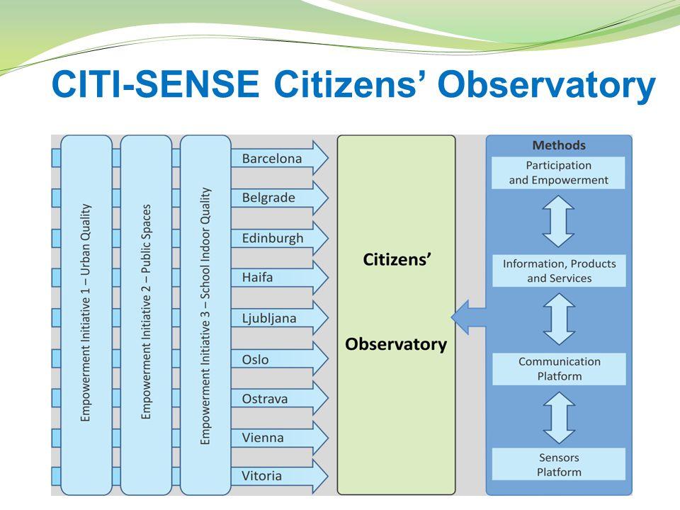 CITI-SENSE Citizens' Observatory
