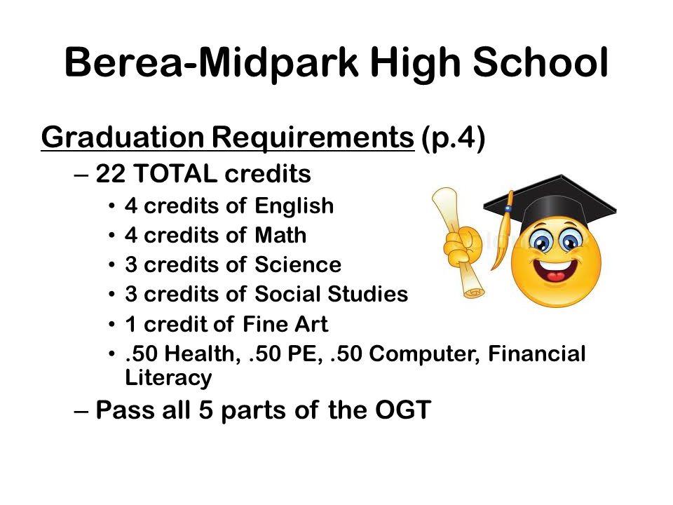 Berea-Midpark High School Core Requirements for College Admission (p.6) – 4 credits English – 4 credits Math – 3 credits Science (2 lab sciences) – 3 credits Social Studies – 2 credits World Language (same language) – 1 credit Fine Art