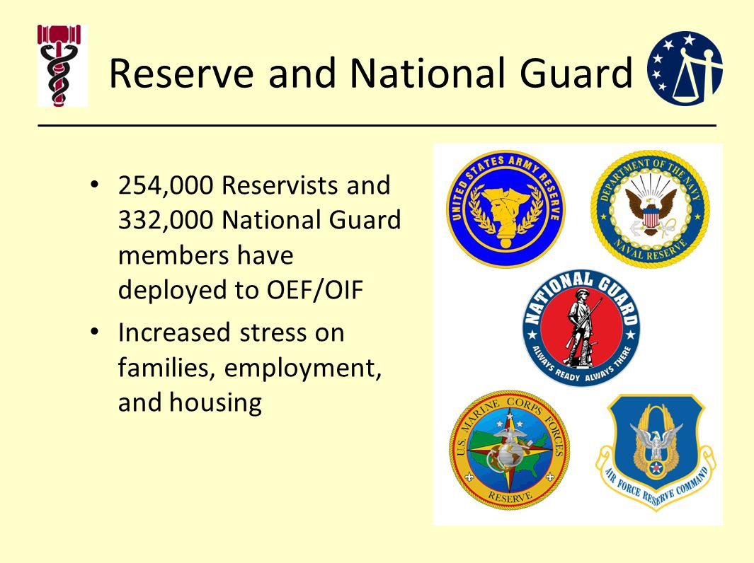 Reserve and National Guard 254,000 Reservists and 332,000 National Guard members have deployed to OEF/OIF Increased stress on families, employment, and housing