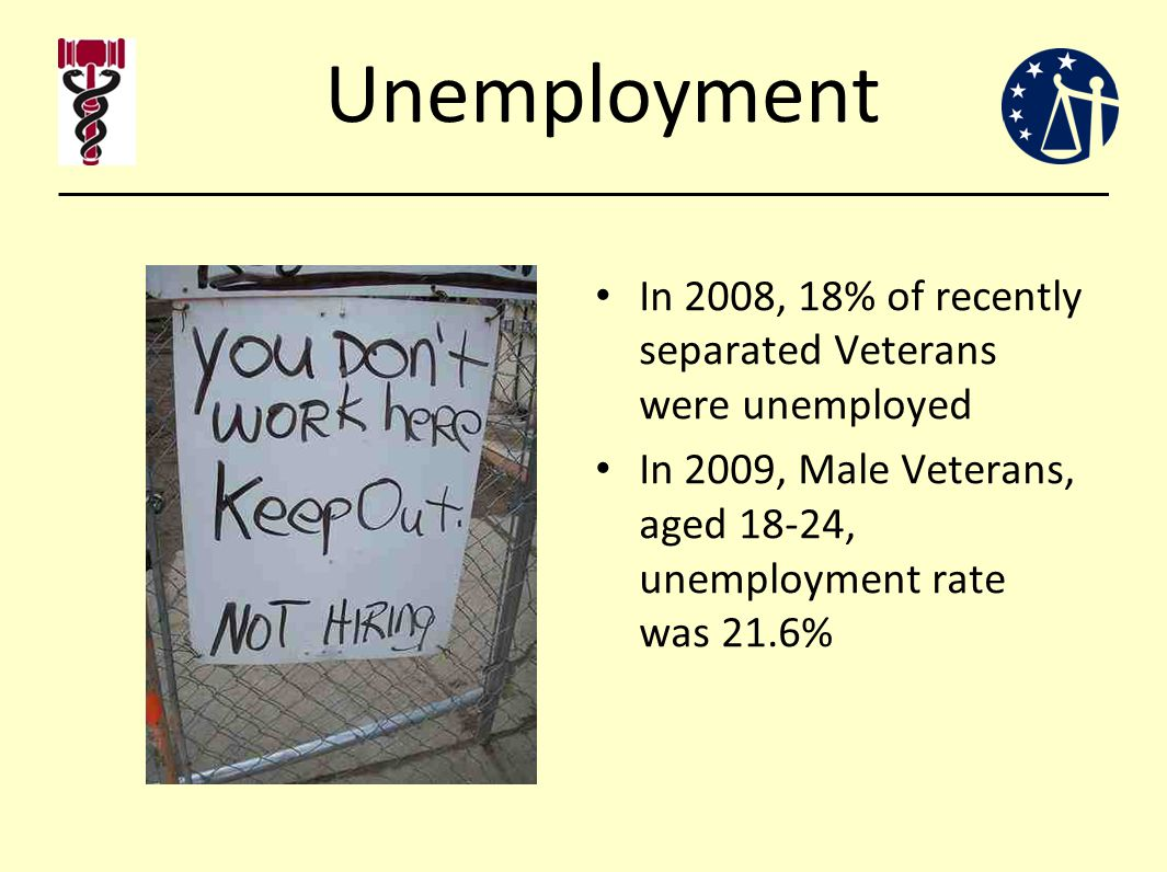 Unemployment In 2008, 18% of recently separated Veterans were unemployed In 2009, Male Veterans, aged 18-24, unemployment rate was 21.6%