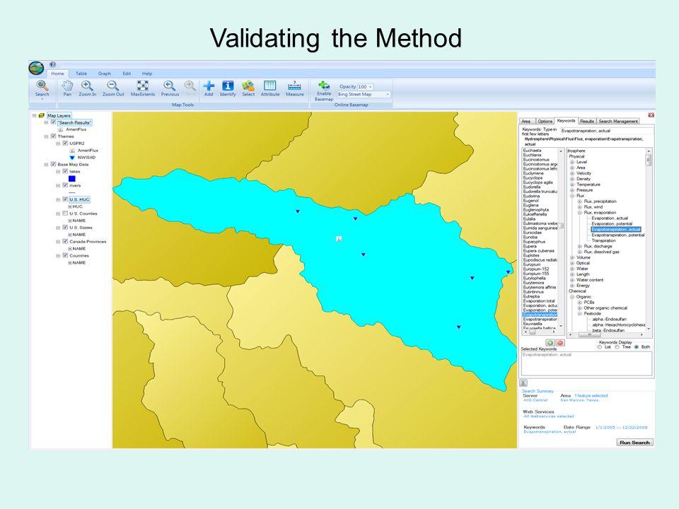 Validating the Method