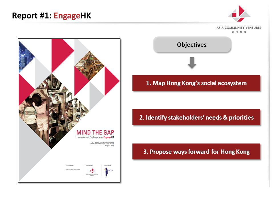 EngageHK - The Seven Sub-Sectors