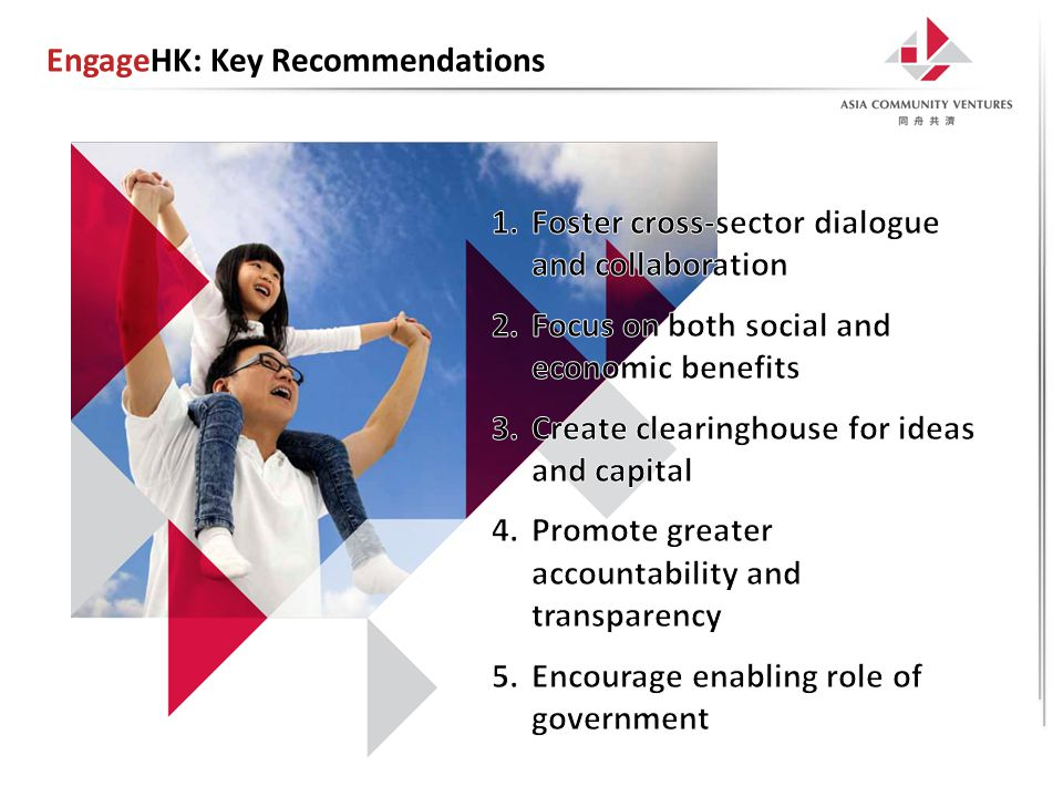 EngageHK: Key Recommendations Encourage Enabling Role of Government