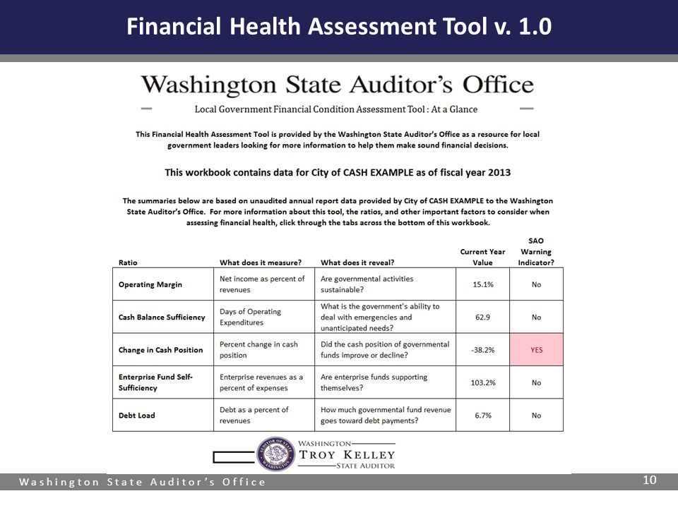 Washington State Auditor's Office 10 Financial Health Assessment Tool v. 1.0