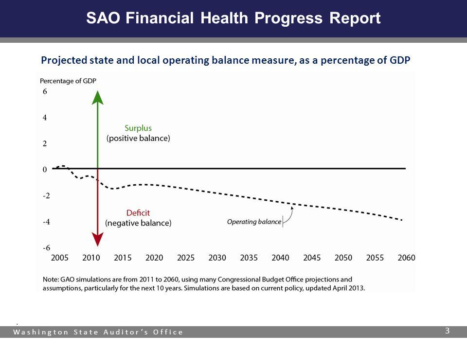 Washington State Auditor's Office SAO Financial Health Progress Report 3.