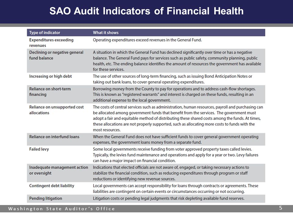 Washington State Auditor's Office 5 SAO Audit Indicators of Financial Health