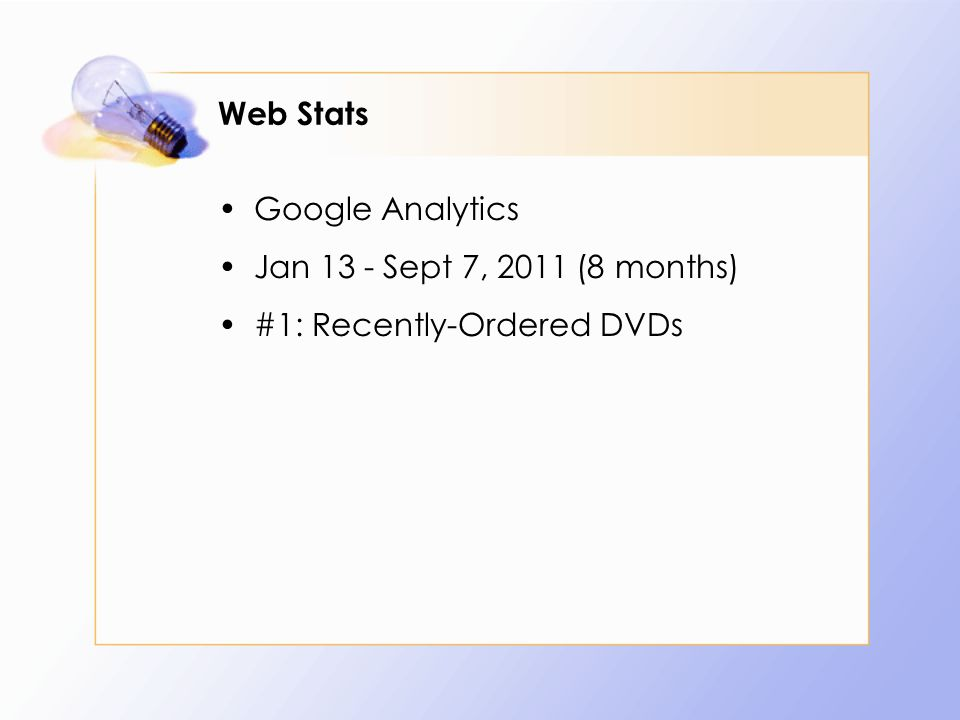 Web Stats Google Analytics Jan 13 - Sept 7, 2011 (8 months) #1: Recently-Ordered DVDs