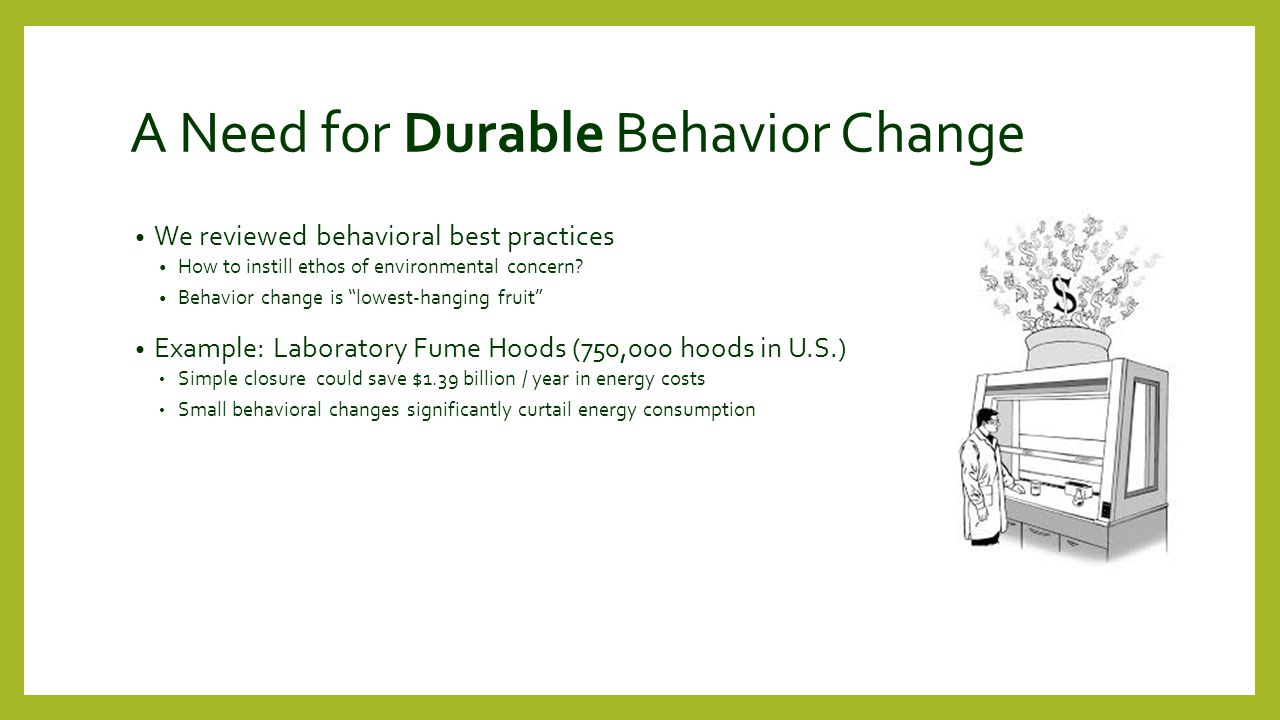 A Need for Durable Behavior Change We reviewed behavioral best practices How to instill ethos of environmental concern.