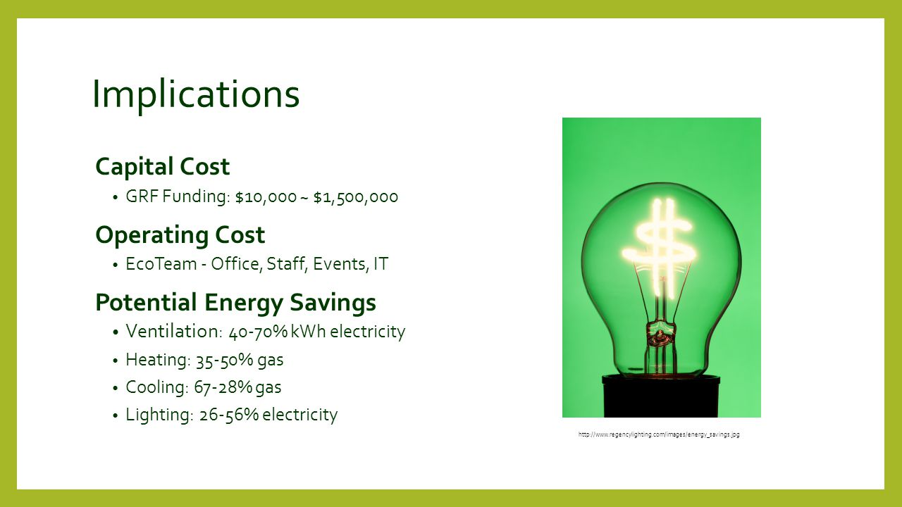 Implications Capital Cost GRF Funding: $10,000 ~ $1,500,000 Operating Cost EcoTeam - Office, Staff, Events, IT Potential Energy Savings Ventilation : 40-70% kWh electricity Heating: 35-50% gas Cooling: 67-28% gas Lighting: 26-56% electricity http://www.regencylighting.com/images/energy_savings.jpg