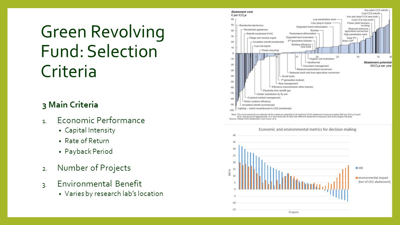 Green Revolving Fund: Selection Criteria 3 Main Criteria 1.
