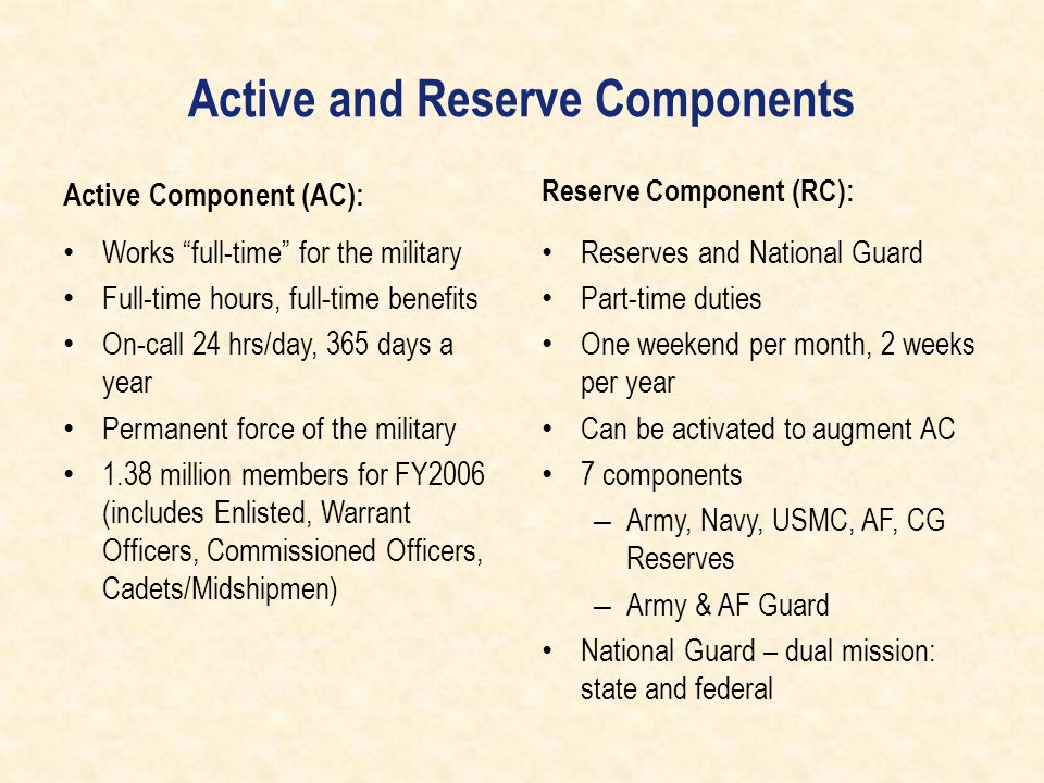 "Active and Reserve Components Active Component (AC): Works ""full-time"" for the military Full-time hours, full-time benefits On-call 24 hrs/day, 365 da"