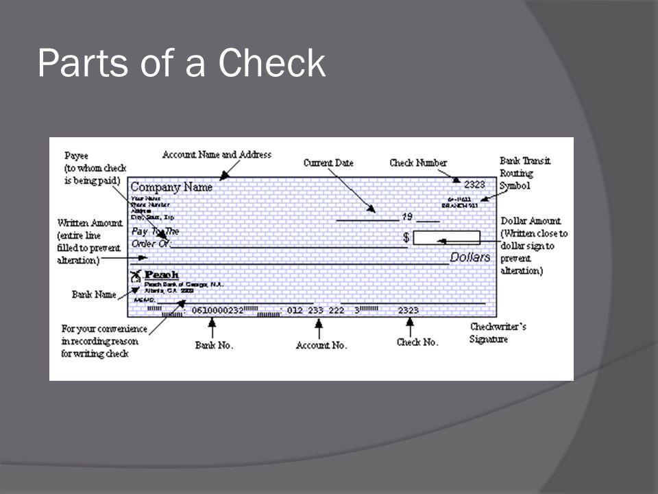 Parts of a Check