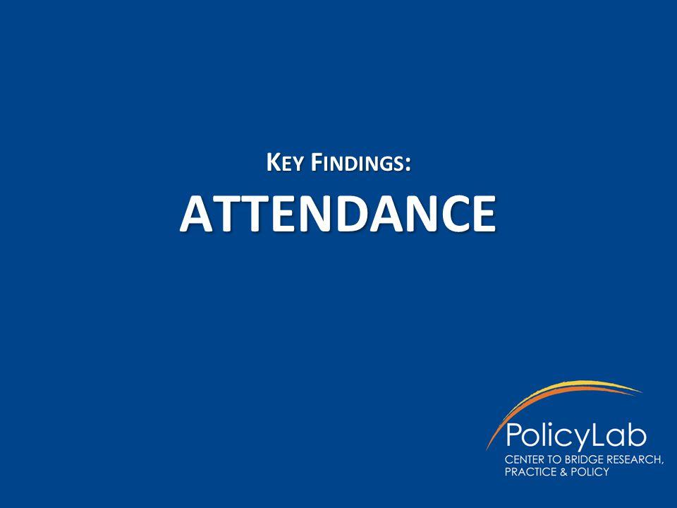 K EY F INDINGS : ATTENDANCE