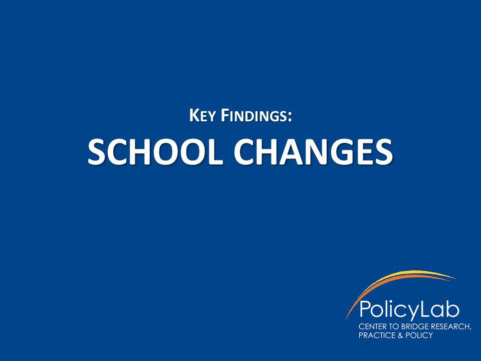 K EY F INDINGS : SCHOOL CHANGES