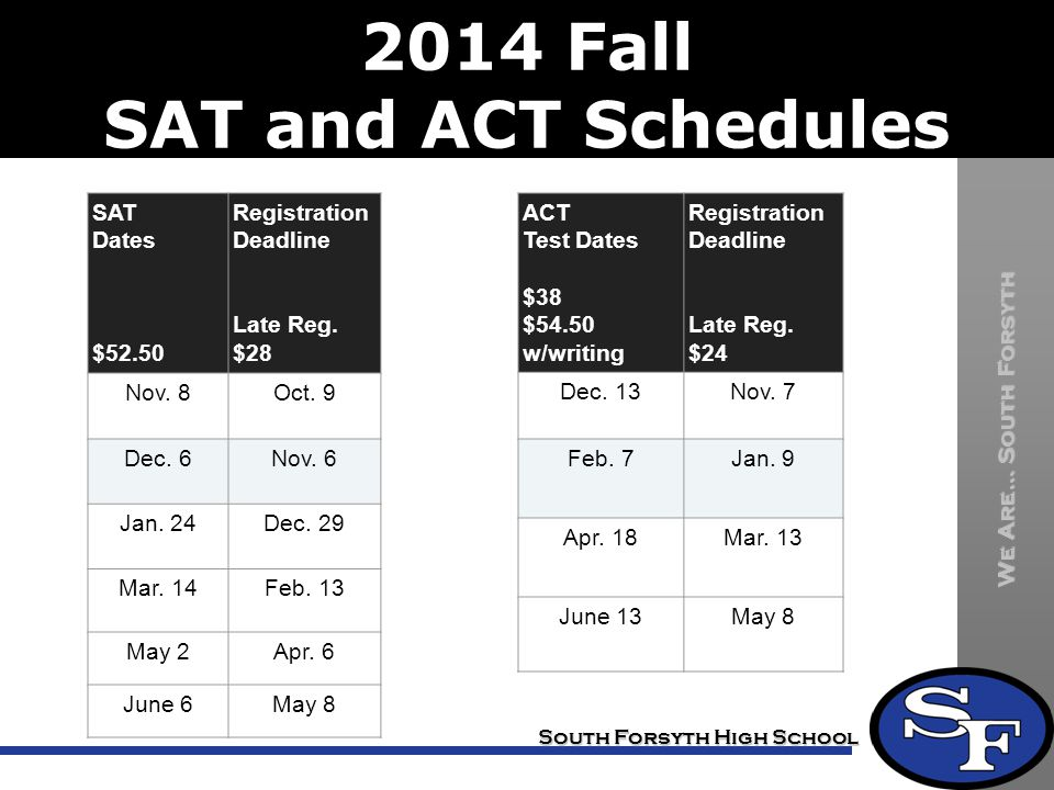 We Are… South Forsyth South Forsyth High School 2014 Fall SAT and ACT Schedules SAT Dates $52.50 Registration Deadline Late Reg.