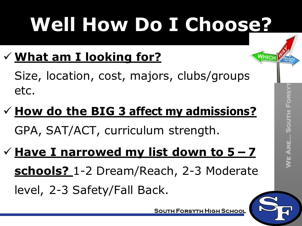 We Are… South Forsyth South Forsyth High School Well How Do I Choose? What am I looking for? Size, location, cost, majors, clubs/groups, etc. How do t