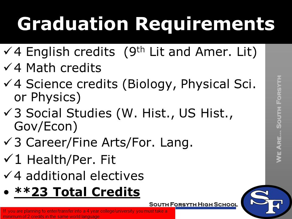 We Are… South Forsyth South Forsyth High School Graduation Requirements 4 English credits (9 th Lit and Amer.