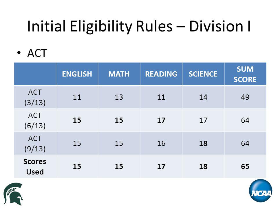 Initial Eligibility Rules – Division I ACT ENGLISHMATHREADINGSCIENCE SUM SCORE ACT (3/13) 1113111449 ACT (6/13) 15 17 64 ACT (9/13) 15 161864 Scores Used 15 171865