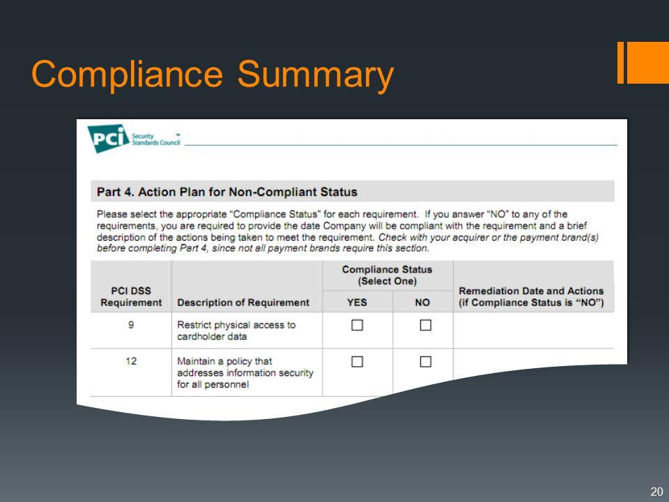 Compliance Summary 20