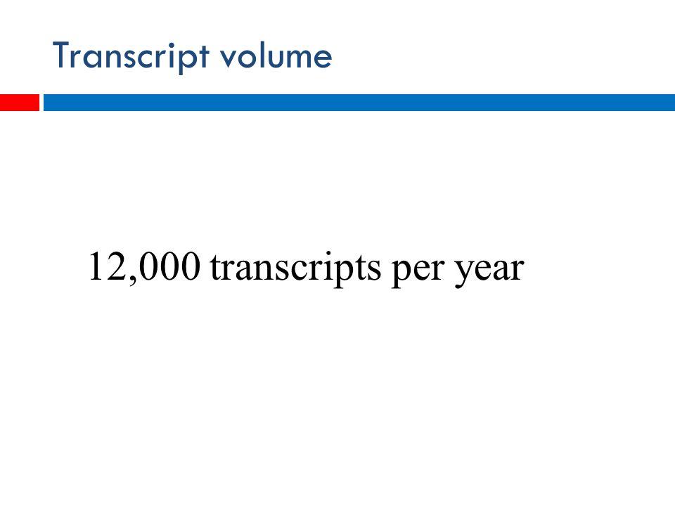 Transcript volume 12,000 transcripts per year