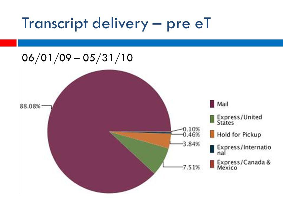 Transcript delivery – pre eT 06/01/09 – 05/31/10