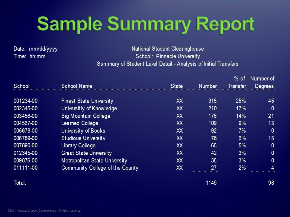 ©2011 National Student Clearinghouse. All rights reserved. Sample Summary Report