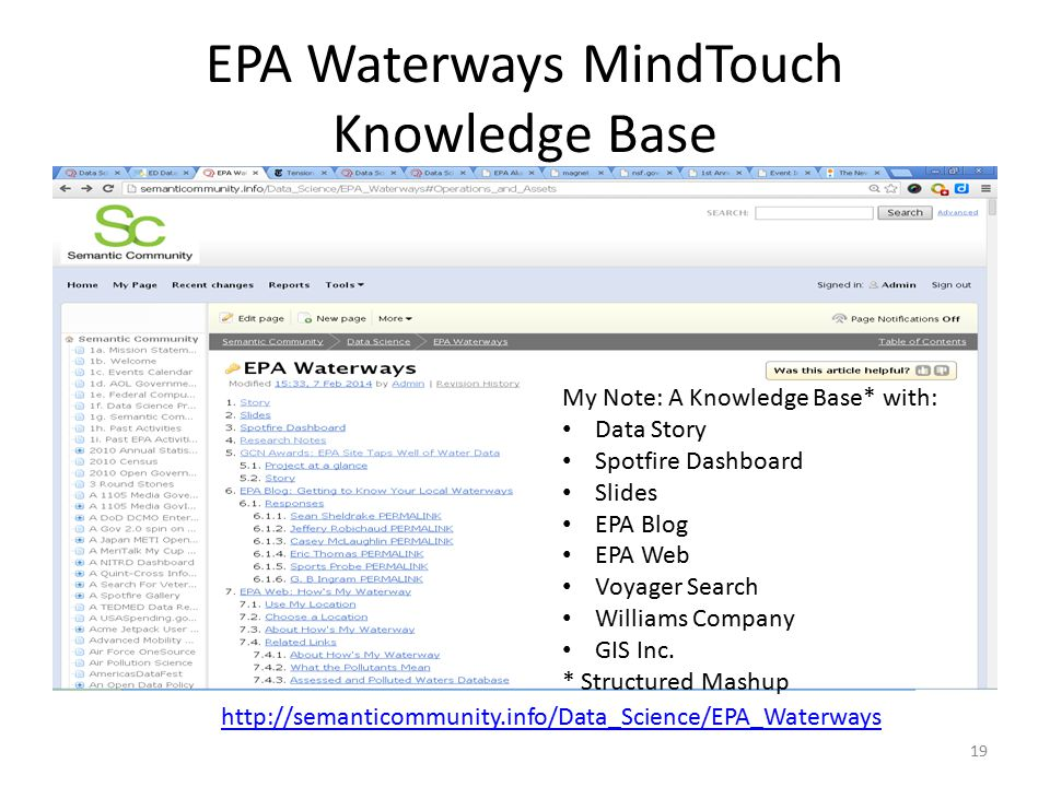 EPA Waterways MindTouch Knowledge Base 19 http://semanticommunity.info/Data_Science/EPA_Waterways My Note: A Knowledge Base* with: Data Story Spotfire Dashboard Slides EPA Blog EPA Web Voyager Search Williams Company GIS Inc.