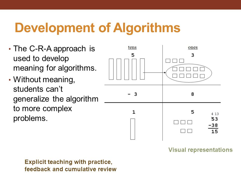 Development of Algorithms The C-R-A approach is used to develop meaning for algorithms. Without meaning, students can't generalize the algorithm to mo