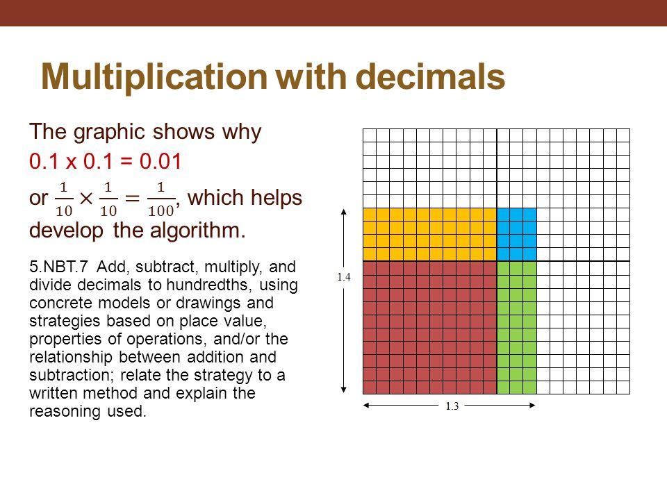 Multiplication with decimals